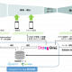 DAC、LINEを活用した「DialogOne for App」をアプリ事業者向けに提供開始 アクイジションからリテンション施策までLINE上で実施可能に