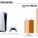 ソニーG、2022年3月期におけるPS5販売台数は1480万台超 強い需要に対する供給不足続く PS4の2年目を上回ることが目標