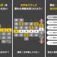 サイバーエージェント、完全無料のゲームアプリ2タイトル「onoma」と「moimo」をリリース