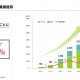 決算記事まとめ(2月22日~26日)…Unity、NetEase、Com2uS、coly、マイネット、KLab、サイバーエージェント、DeNAなど