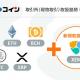 GMOコイン、取引所(現物取引)サービスにネム(XEM / NEM)を追加