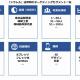マイクロアド、BtoB企業に特化したマーケティングデータプラットフォーム「シラレル」を提供開始