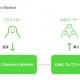 LINE、ユーザーが制作したスタンプを販売できる「LINE Creators Market」で登録受付を開始…5月にも販売開始へ