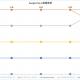 【Google Playランキング(4/25)】『モンスト』4日連続の首位、『FGO』もトップに 『コード:ドラゴンブラッド』はTOP10に定着…Google Play1週間