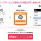 SMBC日興証券、HEROZと開発したAIを活用した投資情報サービス「AI株式ポートフォリオ診断」を提供開始!