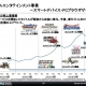 スクエニHD、7~9月期のスマホゲーム売上高は200億円近い水準に…『メビウスFF』『星ドラ』『FFBE』『グリムノーツ』が貢献
