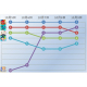 『モンスト』と『DQウォーク』の厚い壁にmiHoYoの新作『原神』と『FGO』が挑む 『原神』は最高順位3位に…Google Play売上ランキングの1週間を振り返る