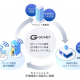 ブロックチェーンプラットフォーム「GO-NET」の本格展開を8月より開始 自販機などの少額決済分野でキャッシュレス拡大を狙う