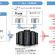 マイクロアド、「UNIVERSE」とトレジャーデータの「TREASURE DMP」とのデータ連携を開始 より精密な顧客分析・マーケティング活用が可能に