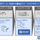 イー・ガーディアン、ゲーム特化型チャットアプリ「Discord運用サポート」を開始