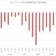 オルトプラス、第4四半期は過去2番めの売上も再び営業赤字に 広告協力金収入で2四半期連続で経常黒字