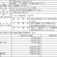 クルーズ、韓国子会社CROOZ Korea株式の86%を5500万円で売却…グローバル戦略は日本とアメリカに機能集約へ