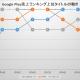 『モンスト』と『DQウォーク』『FGO』が三つ巴の争いを展開 『あんスタMusic』がTOP30圏内に登場 Google Play振り返り