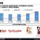 スクエニHD、19年3月期の出版事業の営業益は60%増の39億円と大幅増 電子書籍や「マンガUP!」好調 デジタル比率は4割近くに
