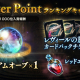 Cygames、『シャドウバース』で【51st Season】Master Pointキャンペーンを9月29日メンテ後より開催!