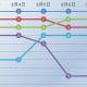今週(8月11日~8月4日)のPVランキング…両ストアランキングの1週間振り返り記事が1・2位を独占