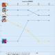 首位独走の『モンスト』を『ドッカンバトル』『原神』が追う 『ブルーアーカイブ』はTOP5を射程に捉える…Google Playランクを振り返り