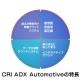 CRI・ミドルウェア、車載組込み用サウンドミドルウェア「CRI ADX Automotive」を提供開始…高度なインタラクティブサウンドを実現