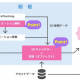 トライフォート、独自AI技術と3Dキャラクター変換技術を活用したリアルタイムモーションキャプチャーシステムの特許取得を発表
