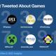 miHoYo『原神』が21年1-2月に最もツイートされたゲーム 『APEX』『あつ森』『FF』『FGO』がTOP5 『あんスタ』や『ツイステ』も上位に