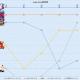 5日連続首位の『ウマ娘』を『パズドラ』が追走 『プロスピA』『モンスト』がさらに追う展開…Google Play売上ランキングを振り返る