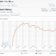 【GooglePlayランキング】ゲーム売上(1月5日)…サムザップの『戦国炎舞 -KIZNA-』が過去最高位5位に!CA系の存在感が高まる。