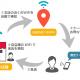 タウンWiFi、日本初のWiFiを来店検知として活用した成果報酬型集客ツール「WiFiチラシ」を提供開始