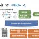 DeNA、IQVIAと製薬企業向けPF「Genome Wide Study Platform」で協業 疾患に関連する遺伝子の統計情報などをデータベース化