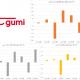 gumi、2020年4月期は過去最高益を更新する見通し 営業利益は初の20億円の大台突破へ