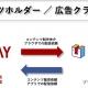 「VR GATEWAY」ブラウザ配信、リアルタイムVR配信に対応 「ぐるりVR」提供のユニモトと業務提携契約