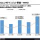 スクエニHD、「MMO」売上は48%増の401億円と過去最高を更新 「FFXIV」と「DQX」拡張パッケージ販売と課金会員が大幅増