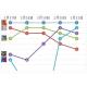 「鬼滅の刃」コラボを実施中の『モンスト』が1週間にわたって首位をキープ 『モンハン ライダーズ』が6位にランクイン…App Store売上ランキングの1週間を振り返る