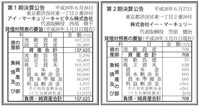 ミクシィリサーチに関するスマホアプリ&ソーシャルゲーム決算記事ミクシィ子会社の決算公告が官報に掲載…マッチングアプリ「YYC」のDiverseは純利益1.4億円
