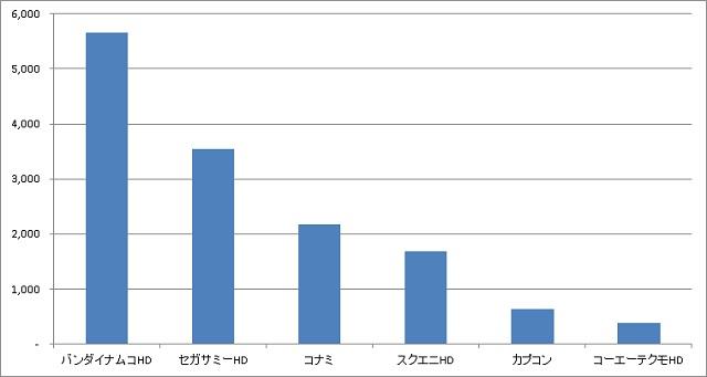 【Pro】【NX】 次世代ゲーム機テクノロジースレ No.4【Scorpio】 [無断転載禁止] [無断転載禁止]©2ch.netYouTube動画>19本 ->画像>81枚