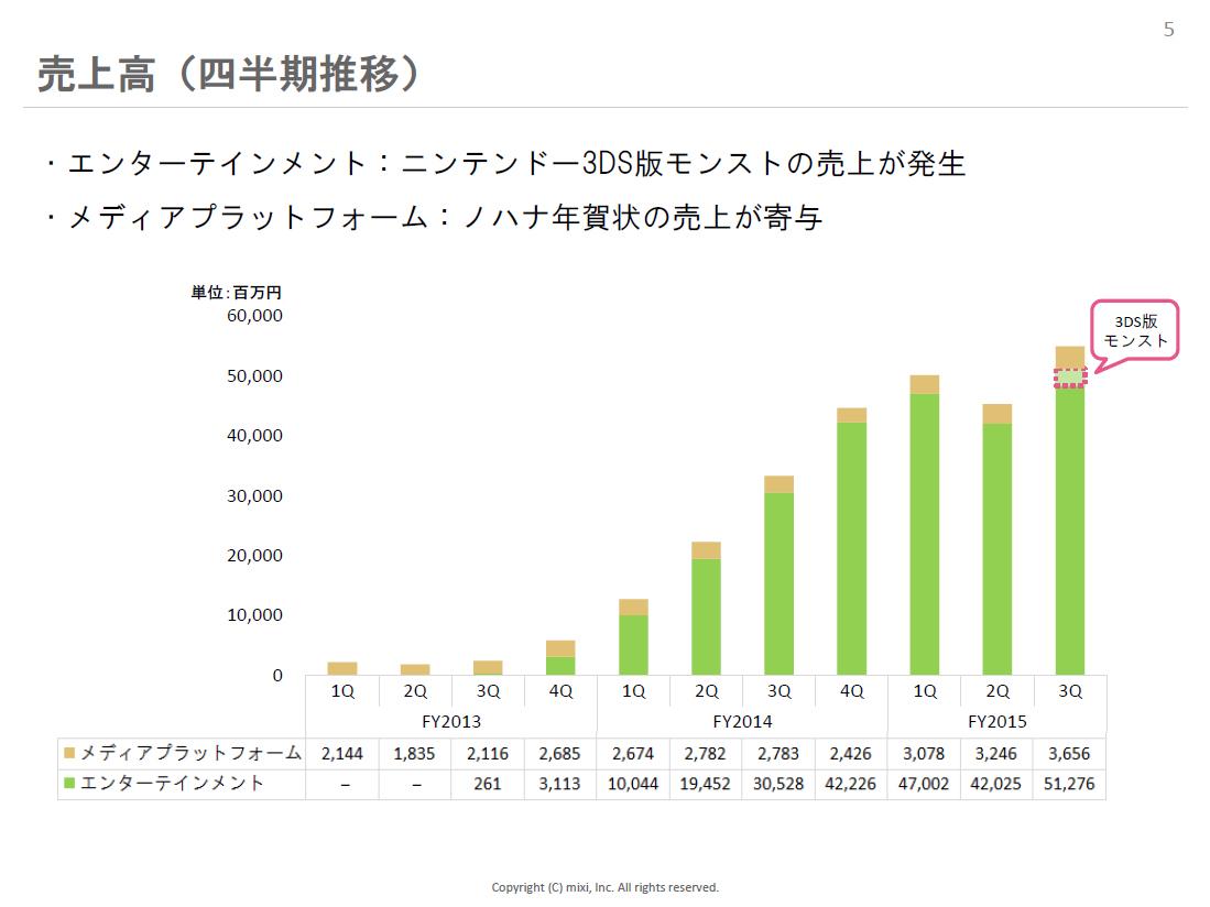 【驚愕】ファイアーエムブレムヒーローズのガチャでで11万円もぶち込む英雄が出現!!!! 【FEヒーローズ】