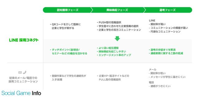 リンクス リングス 売上 リンクス梅田LINKS UMEDA