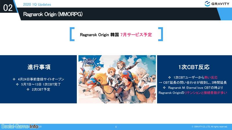Gravity、ラグナロクIP最新情報を発表…『オリジン』は韓国で7月 ...